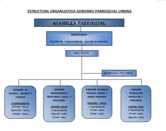 Organico_Funcional